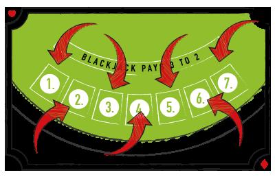 Stock poker online